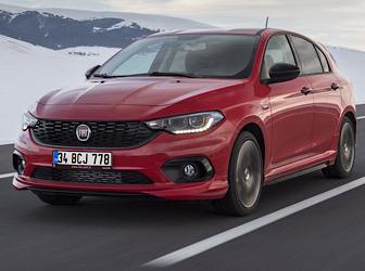 Fiat'tan Şubat ayında uygun kredi faizleri